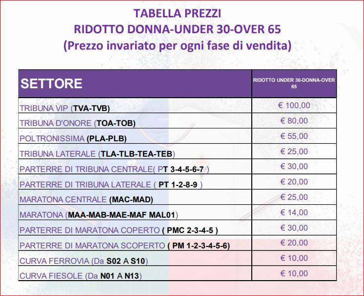 Tabella prezzi: donna; under 30; over 65; fiorentina;