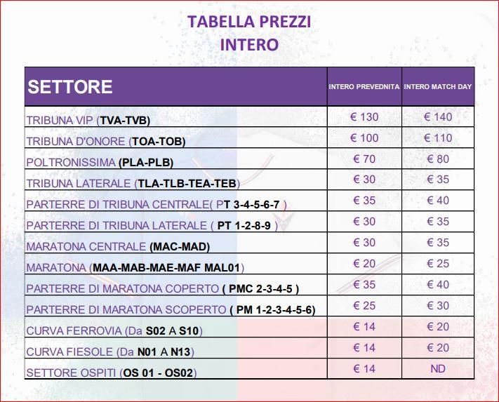 Tabella prezzi; Ordinario; fiorentina;